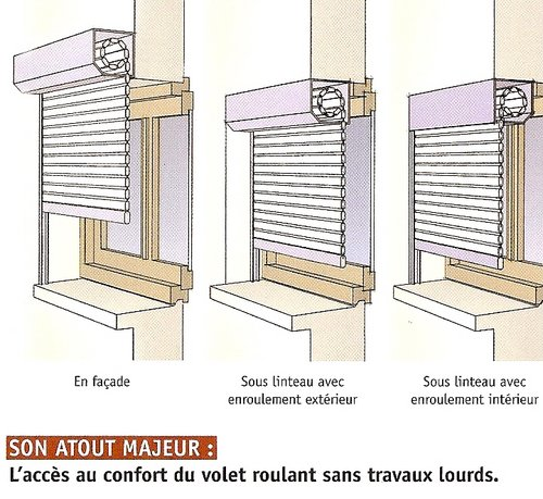 Volets for Porte de garage enroulable pose sous linteau